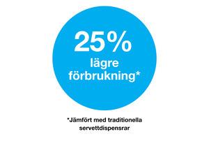 bubbla_25 procent.jpg